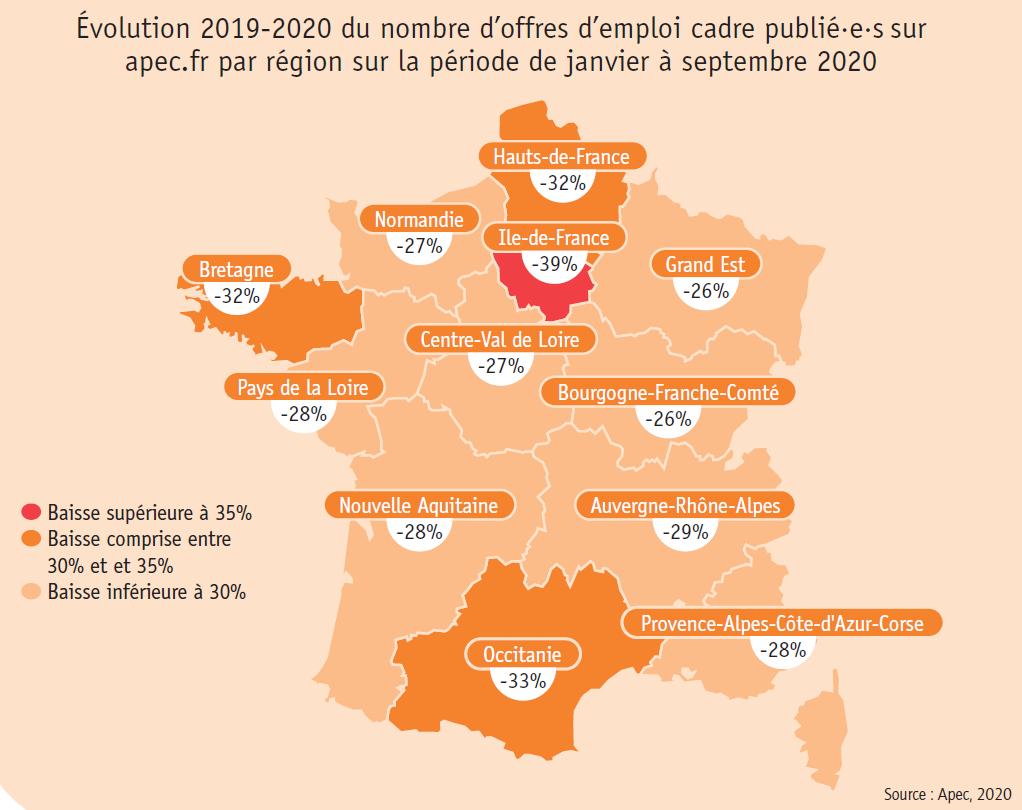 offres d'emploi par région 2020