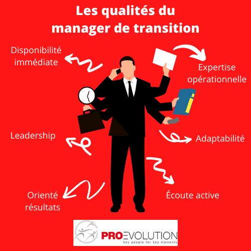 Les qualités du manager de transition